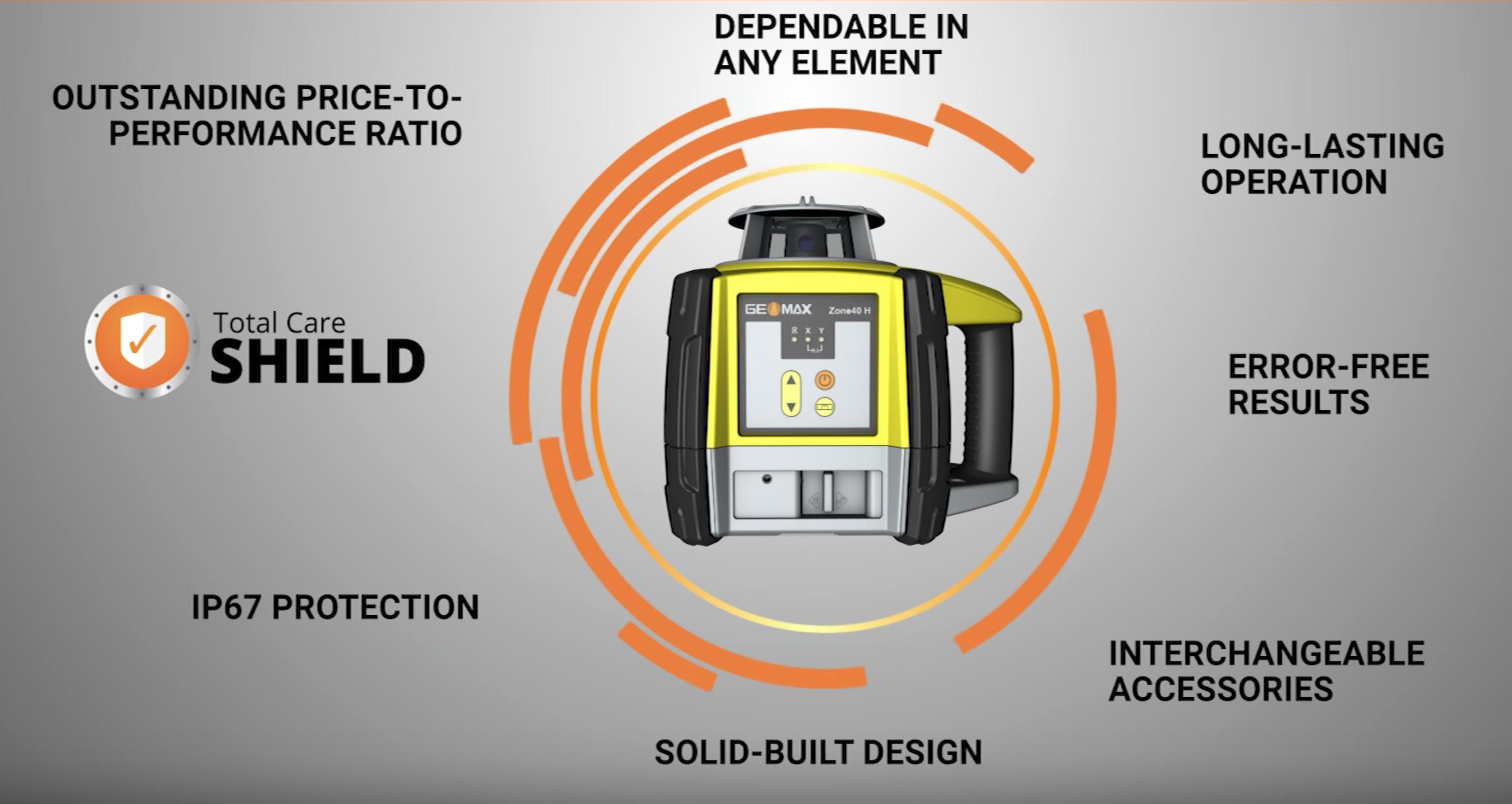GeoMax Zones Laser Rotator Series